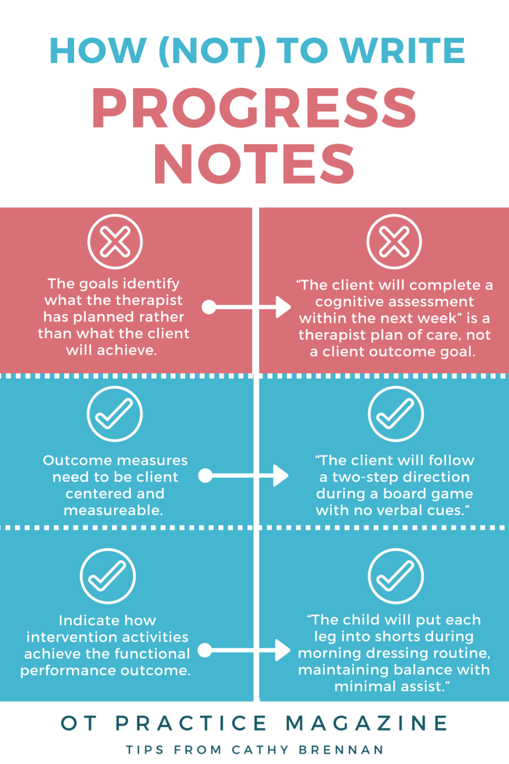 notes on how to write a Chicago cook workforce partnership delegate agency orientation guidelines for writing good case notes.